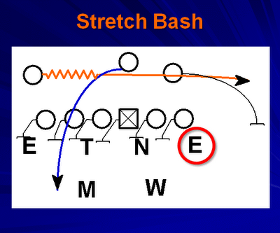 7_stretch_bash_-_for_website_gif_medium