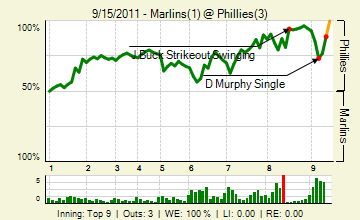 20110915_marlins_phillies_1_20110915165700_live_medium