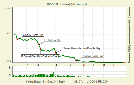 20110927_phillies_braves_0_20110927204418_lbig__medium
