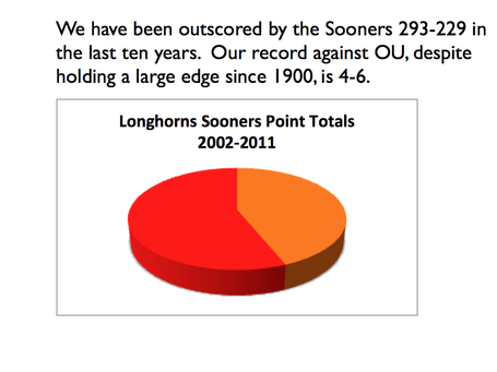 Horns_sooners_010_medium