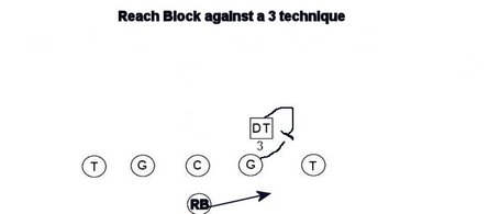 Dlinereach-3tech_medium