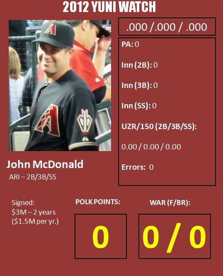 Johnmcdonald_medium