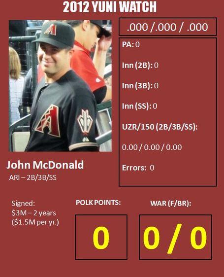 Johnmcdonald_medium