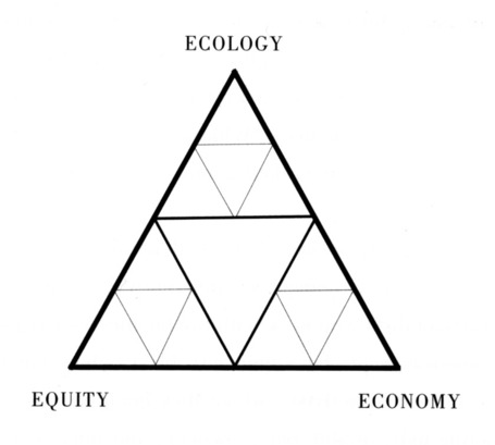 Ecologyequityeconomy_medium