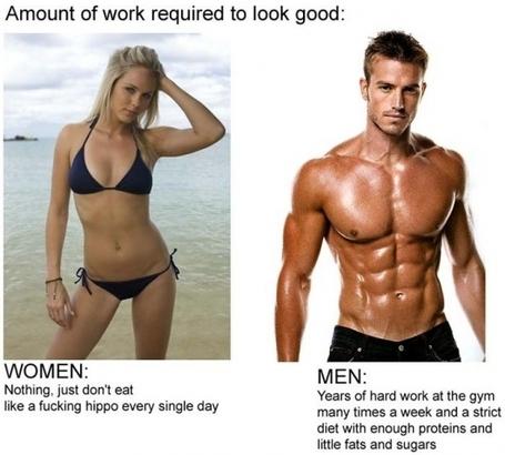 Amount-of-work-required-to-look-good--men-vs-women_medium