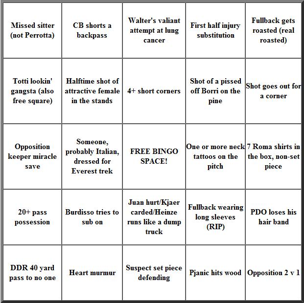 People Bingo Template. the narrowing the gaps pedagogy project ...