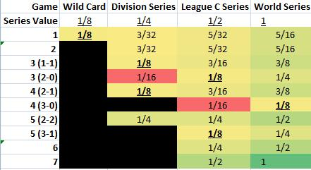 Playoffgamevalues-1_medium