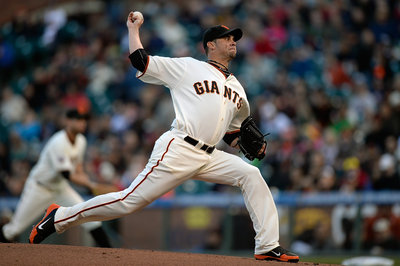The Ryan Vogelsong contract in context