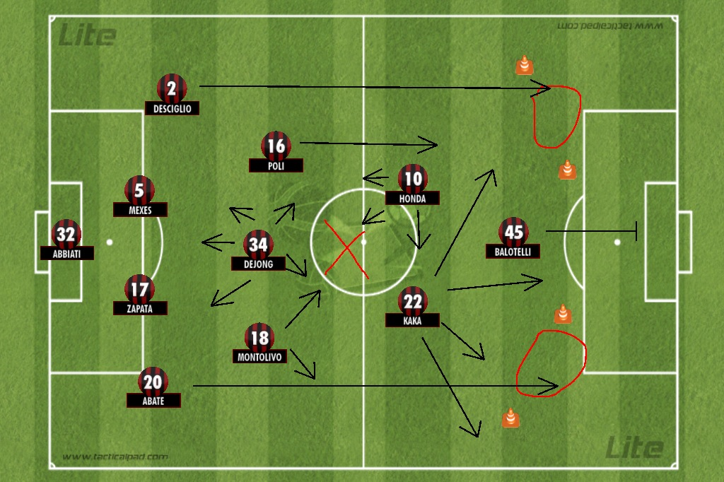 The beauty of the 4-3-2-1, in my opinion, is that while I presumed Honda to  be a Milan player here, even if he doesn't arrive, this formation can and  should ...